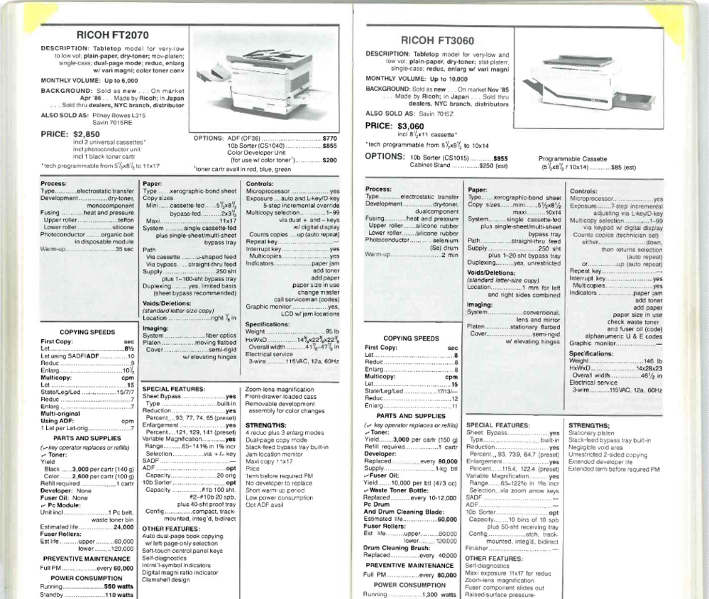 Standout Copiers from 1986